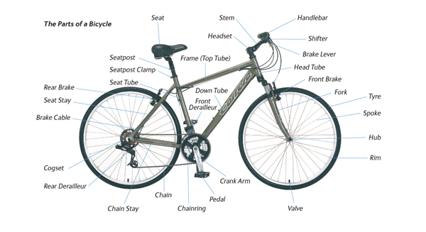 Bicycle Chain Drive Bicycle Modifications