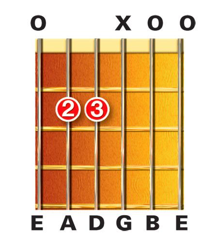 chord box