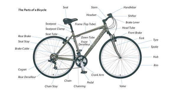Bike-parts.jpg