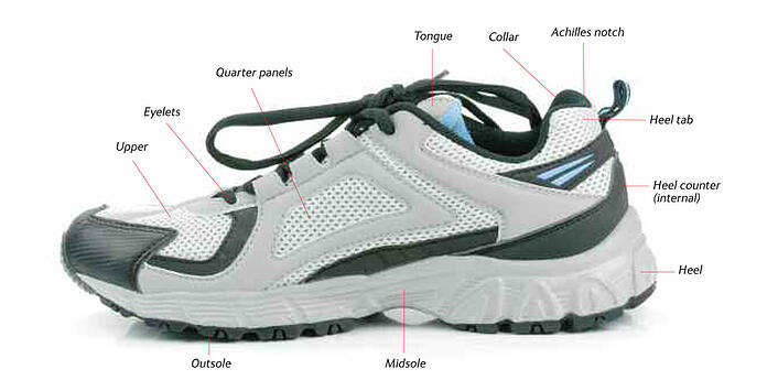 Running Made Easy: The Anatomy of a Shoe