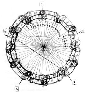 coltrane-circle